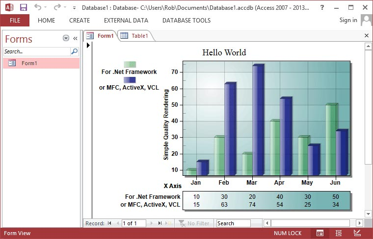 Activex Chart MS Access Gigasoft Chart within your custom database and software!