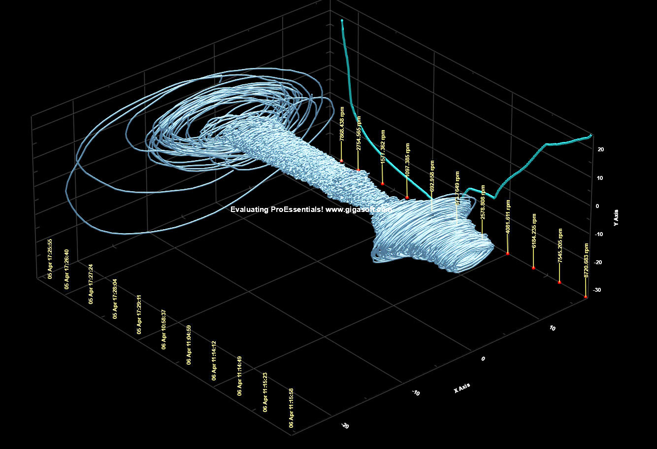 .Net Chart WPF Direct3D 3D Charting rotation vibration bearing data as 3D scatter data.