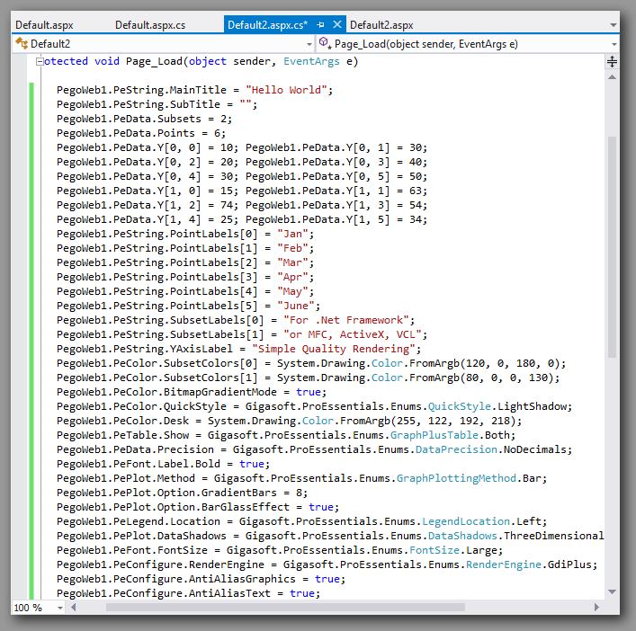 Asp Net Chart C# tutorial Visual Studio