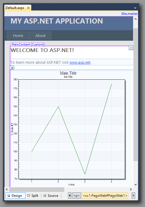 Asp.Net Graph within Visual Basic