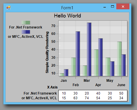 C# NET Graphing WinForm in Visual Studio
