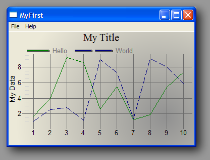 Graphing ProEssentials charting library within your software!