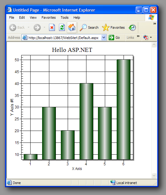 Asp.Net Chart within the Browser
