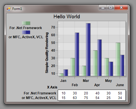 VB.NET Graph within your graphing software!