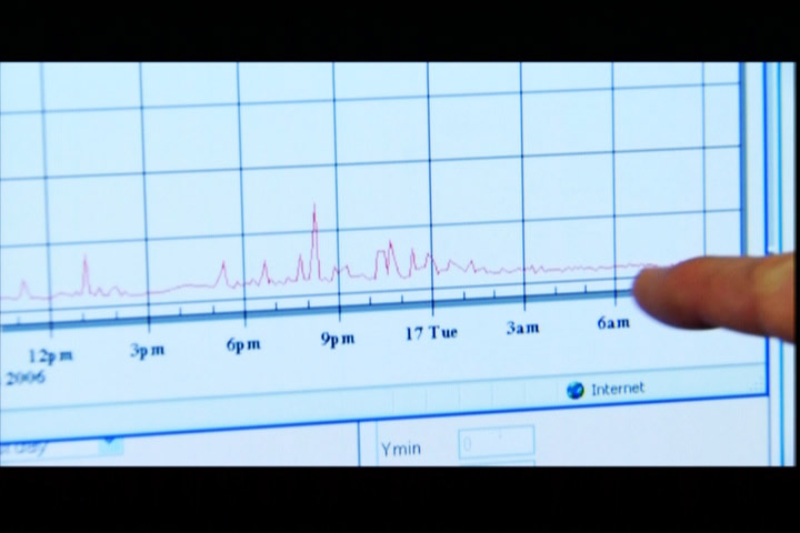 Science Applications showing Gigasoft Scientific Graphing Components on the History Channel