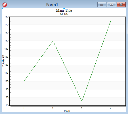 VCL Chart Window